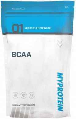 BCAA Pulver Test