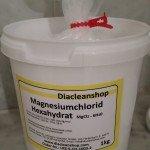 Transdermales Magnesium