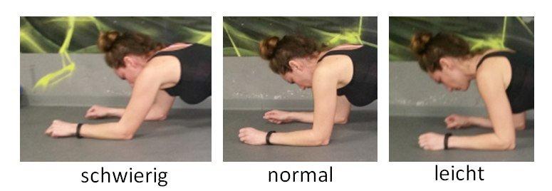 Plank Positionen Unterarmstütz