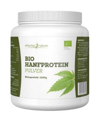 Hanfprotein Testbericht