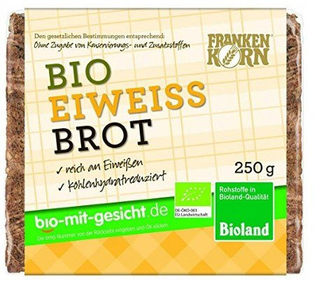 Low Carb Brot Testsieger