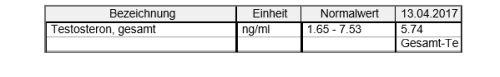 Pinienpollen Testosteron 1